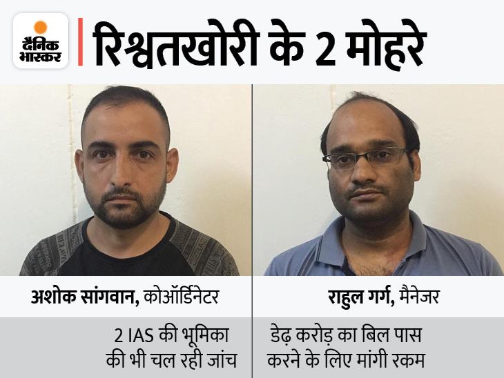 कौशल एवं आजीविका विकास निगम के मैनेजर और कोऑर्डिनेटर 5 लाख रिश्वत लेते जयपुर में गिरफ्तार, IAS नीरज के. पवन-प्रदीप गवंडे का मोबाइल जब्त|जयपुर,Jaipur - Dainik Bhaskar