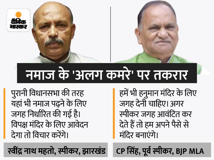 BJP बोली- हमें भी हनुमान मंदिर बनाने के लिए जगह दें, स्पीकर बोले- आवेदन दें, विचार करेंगे|रांची,Ranchi - Dainik Bhaskar