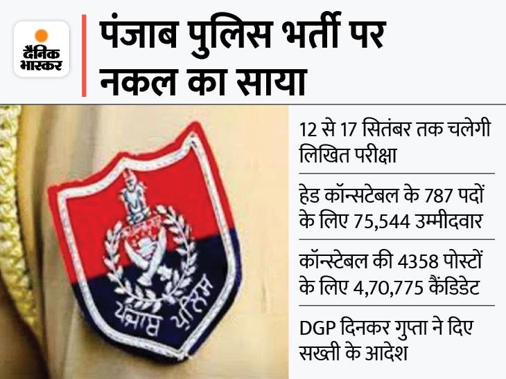खन्ना पुलिस ने हरियाणा के जींद से पकड़ा युवक; CM का आदेश- 12 से 17 सितंबर तक होने वाले पुलिस भर्ती एग्जाम में किए जाएं कड़े बंदोबस्त लुधियाना,Ludhiana - Dainik Bhaskar