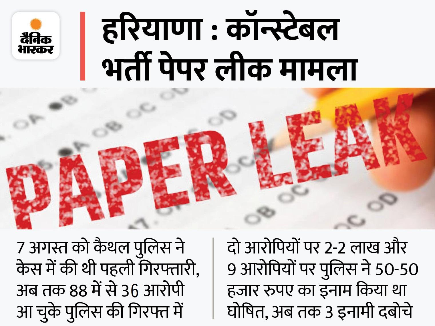 50-50 हजार रुपए के 2 इनामी गिरफ्तार; रोहतक के वेदप्रकाश ने एक करोड़ में खरीदा था पेपर, हिसार का प्रदीप पेपर आउट करवाने के लिए हुई मीटिंग में पहुंचा था|करनाल,Karnal - Dainik Bhaskar