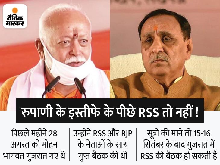 जनवरी में RSS की बैठक में लिखी गई रुपाणी के इस्तीफे की स्क्रिप्ट, अगस्त के आखिर में भागवत के गुप्त दौरे में तारीख तय हुई|DB ओरिजिनल,DB Original - Dainik Bhaskar