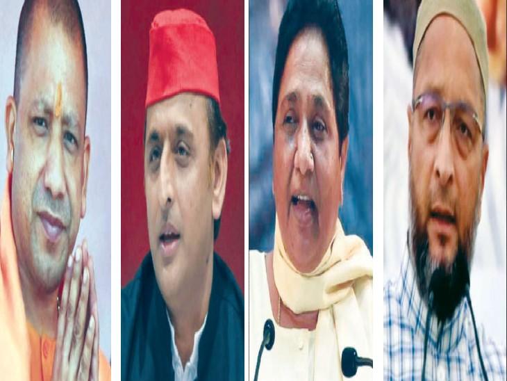 विधानसभा चुनाव की तैयारी तेज, यूपी चुनाव में 6 माह बाकी; जातियों को साधने व रूठों को मनाने में जुटी हैं पार्टियां|देश,National - Dainik Bhaskar