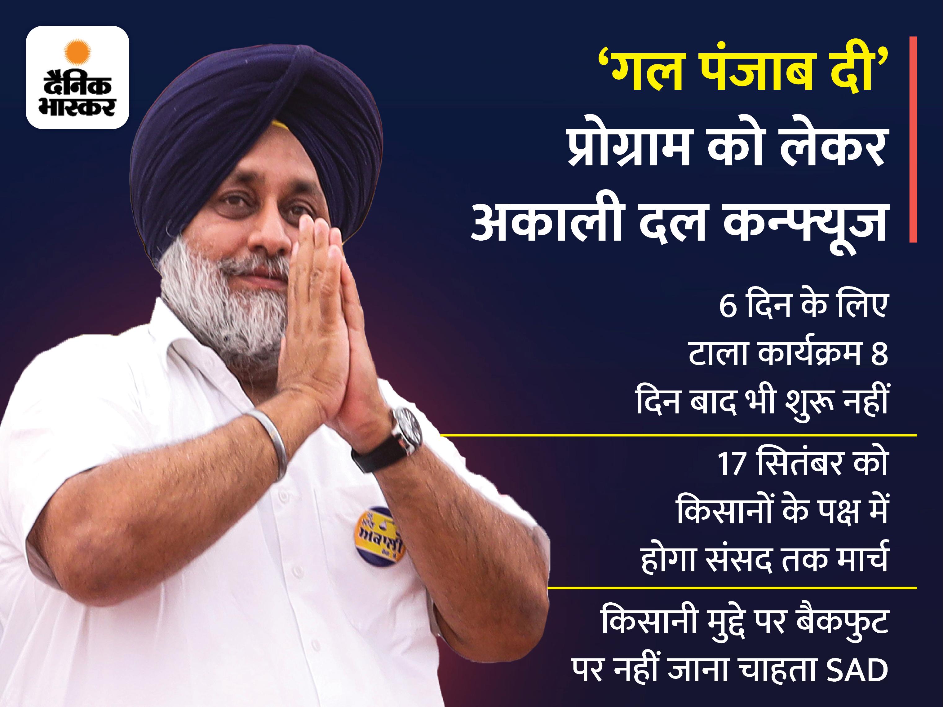 नई दिल्ली में रकाबगंज गुरुद्वारे से संसद भवन तक जाएगा मार्च, दूसरे राज्यों के कार्यकर्ता भी शामिल होंगे, सुखबीर का 100 विधानसभा सीटों का दौरा अधर में|लुधियाना,Ludhiana - Dainik Bhaskar