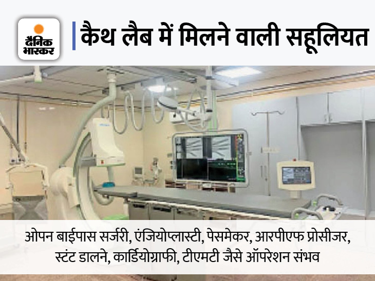 डॉक्टर अरोड़ा के रिजाइन के बाद लटक रहा था ताला, साढ़े 3 साल बाद कॉर्डियोलॉजिस्ट डॉ. परमिंदर ने किया जॉइन अमृतसर,Amritsar - Dainik Bhaskar