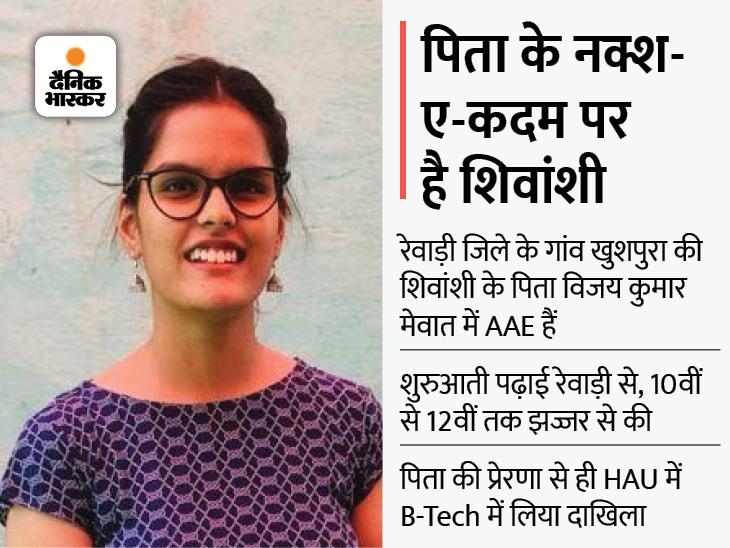 चौ. चरण सिंह HAU में पढ़ती है रेवाड़ी की शिवांशी, 1 साल के लिए जाएगी नीदरलैंड; ITC से करेगी मास्टर डिग्री|हिसार,Hisar - Dainik Bhaskar