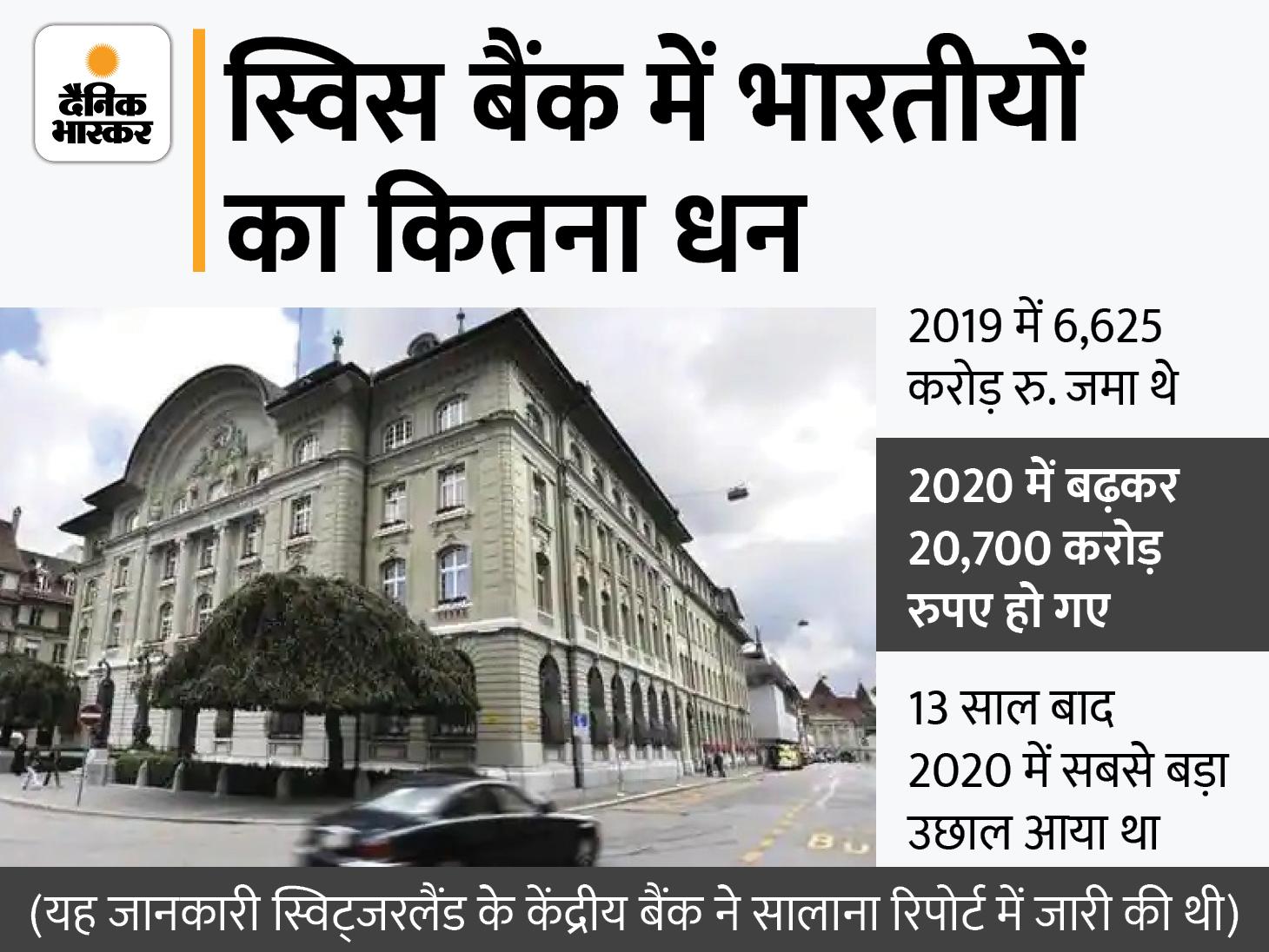 भारत को इसी महीने स्विस बैंकों के भारतीय खातेदारों की जानकारी का तीसरा सेट मिलेगा, पहली बार फ्लैट-अपार्टमेंट की डिटेल होगी|देश,National - Dainik Bhaskar