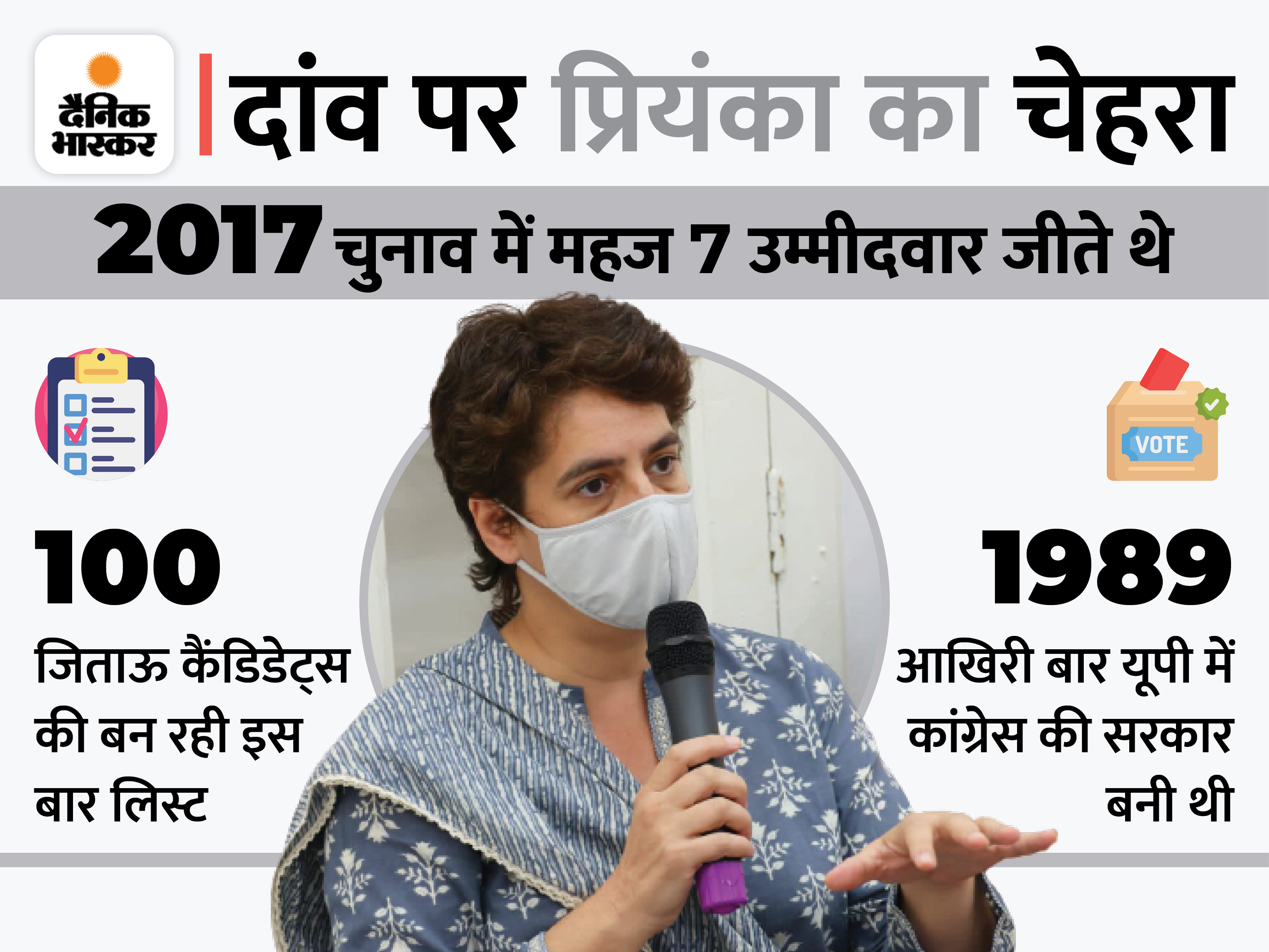 जातीय समीकरण और असंतुष्ट लोगों को साधने के लिए महाराष्ट्र की तर्ज पर चार कार्यकारी अध्यक्ष बनेंगे, चुनाव में 100 सीटें जीतने का टारगेट|लखनऊ,Lucknow - Dainik Bhaskar