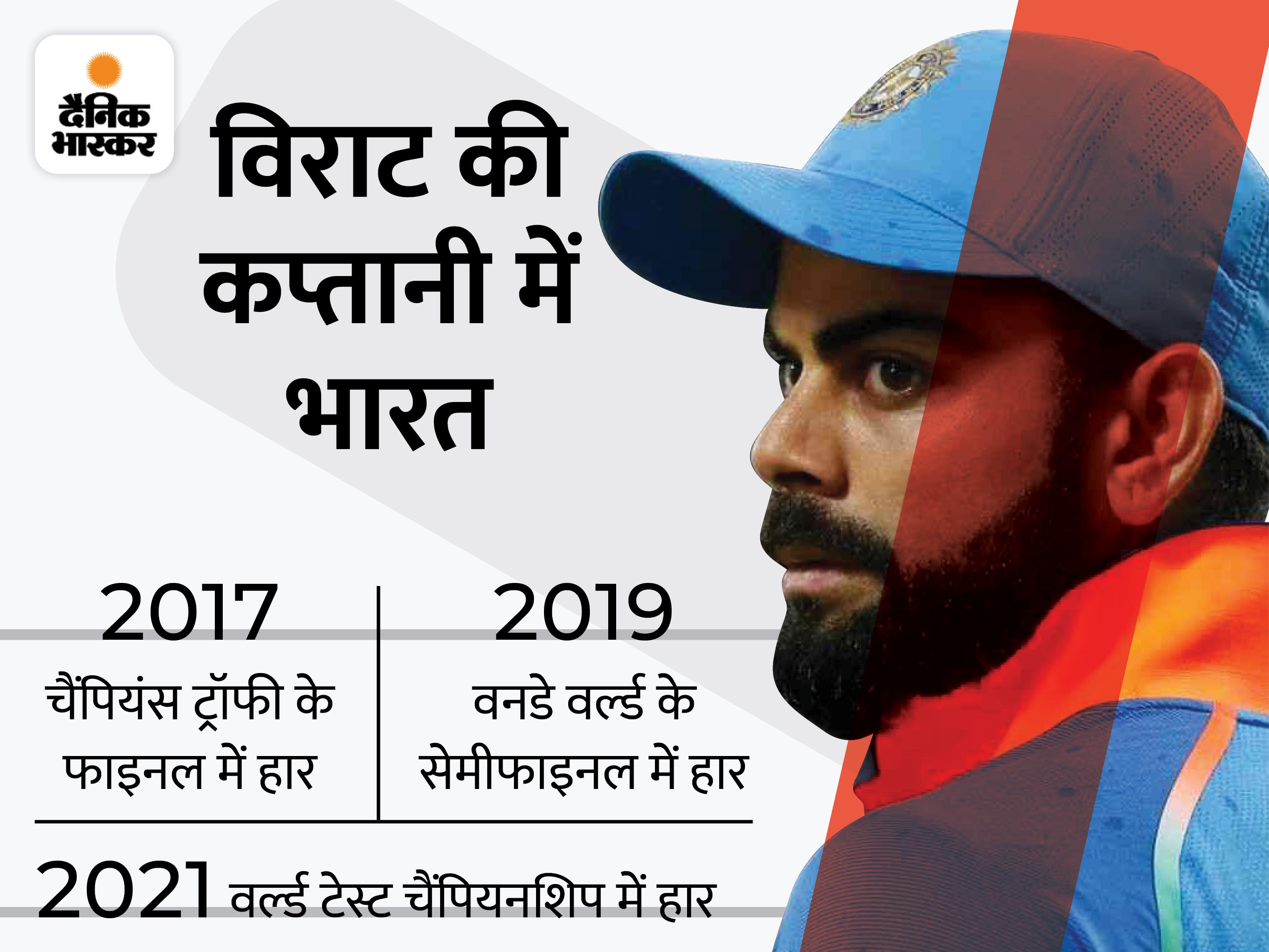 विराट कोहली को 2017 में भारतीय टीम के सभी फॉर्मेट का कप्तान बनाया गया था।