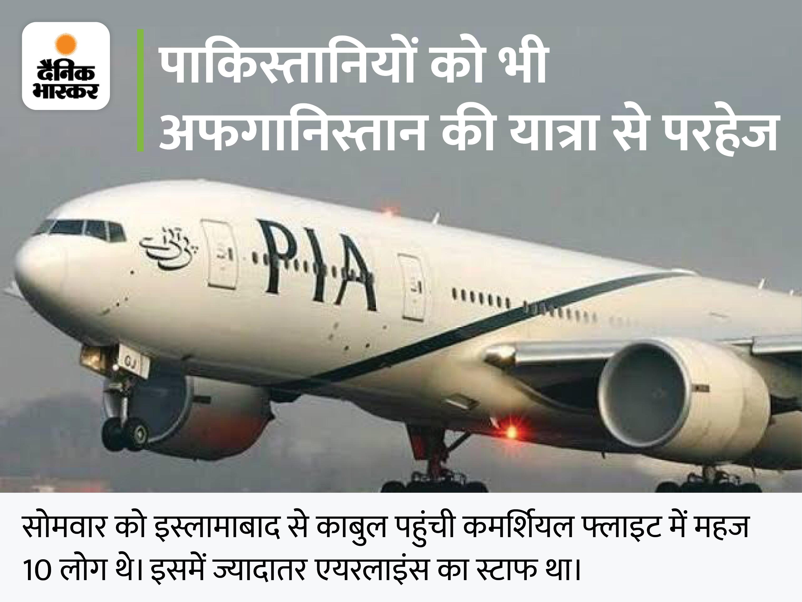 काबुल एयरपोर्ट पर उतरे PIA के प्लेन में सवार थे सिर्फ 10 लोग; एयरलाइंस स्टाफ की संख्या यात्रियों से ज्यादा थी|विदेश,International - Dainik Bhaskar