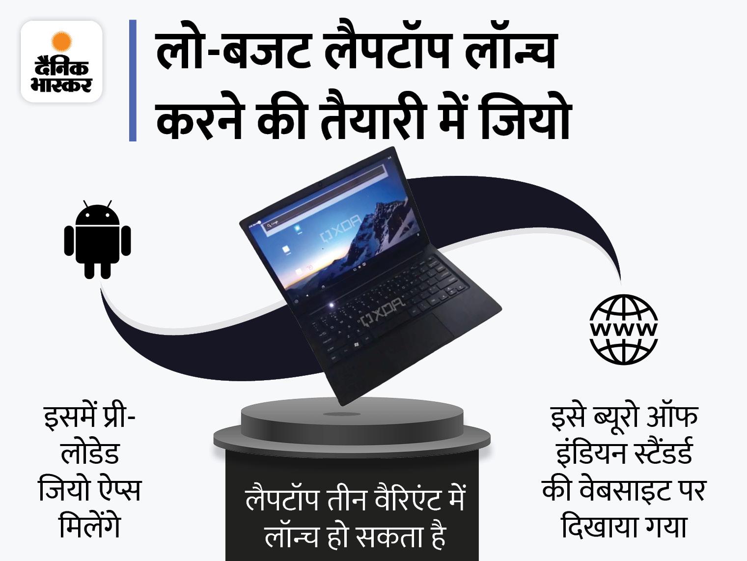 जियोOs और 4G कनेक्टिविटी से होगा लैस, तीन वैरिएंट में हो सकता है लॉन्च|टेक & ऑटो,Tech & Auto - Dainik Bhaskar