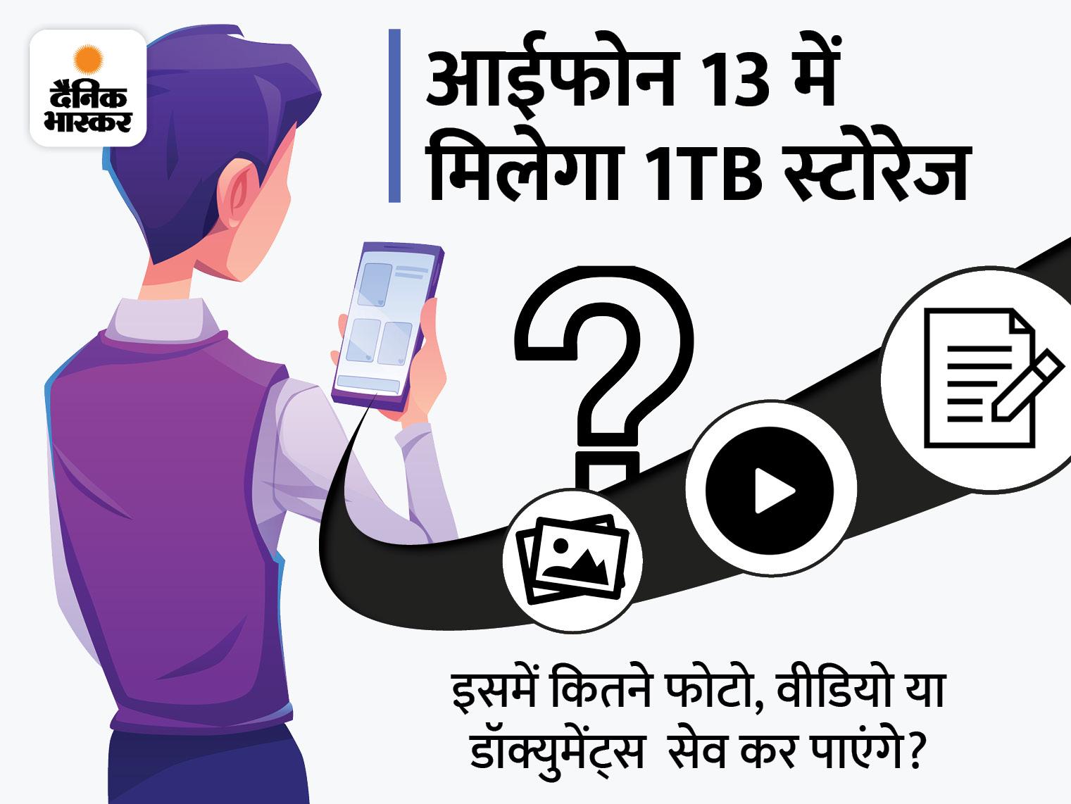 आईफोन 13 में 1TB स्टोरेज दे सकती है एपल, जानिए इतने स्टोरेज में कितने फोटो और वीडियो कर पाएंगे सेव?|टेक & ऑटो,Tech & Auto - Dainik Bhaskar