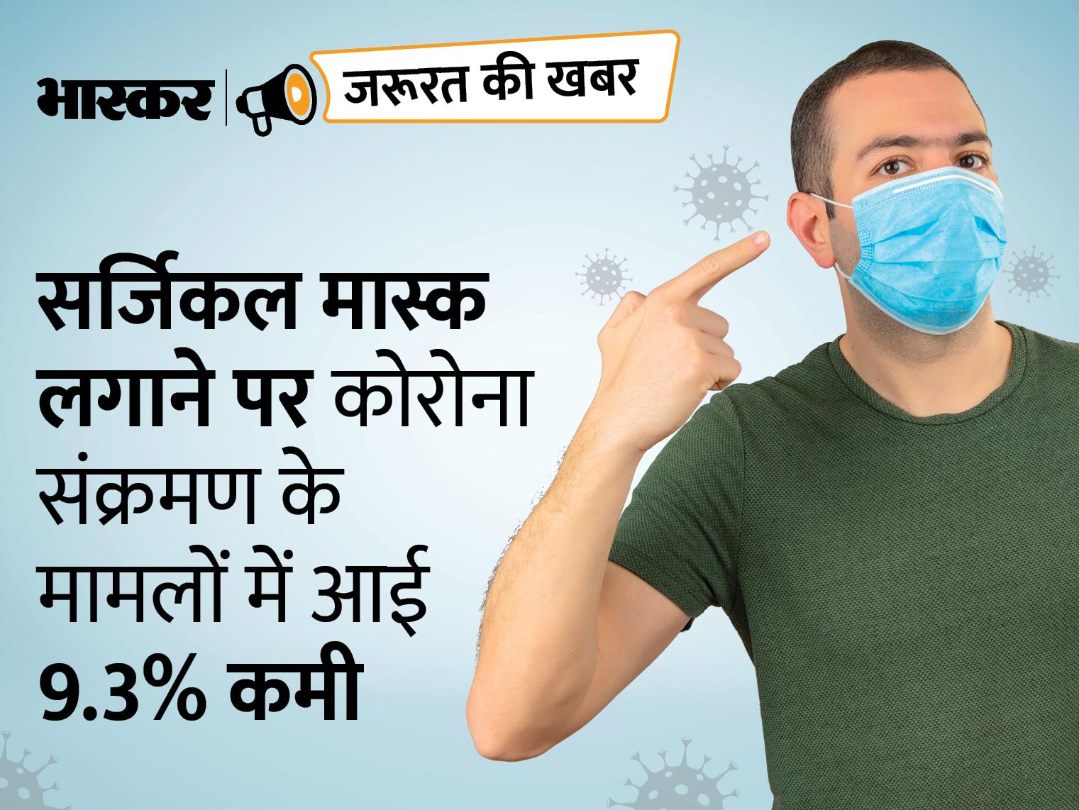 कोरोना के खिलाफ कपड़े के मास्क से ज्यादा इफेक्टिव है सर्जिकल मास्क, इसकी फिल्ट्रेशन एफिशिएंसी 95%|ज़रुरत की खबर,Zaroorat ki Khabar - Dainik Bhaskar