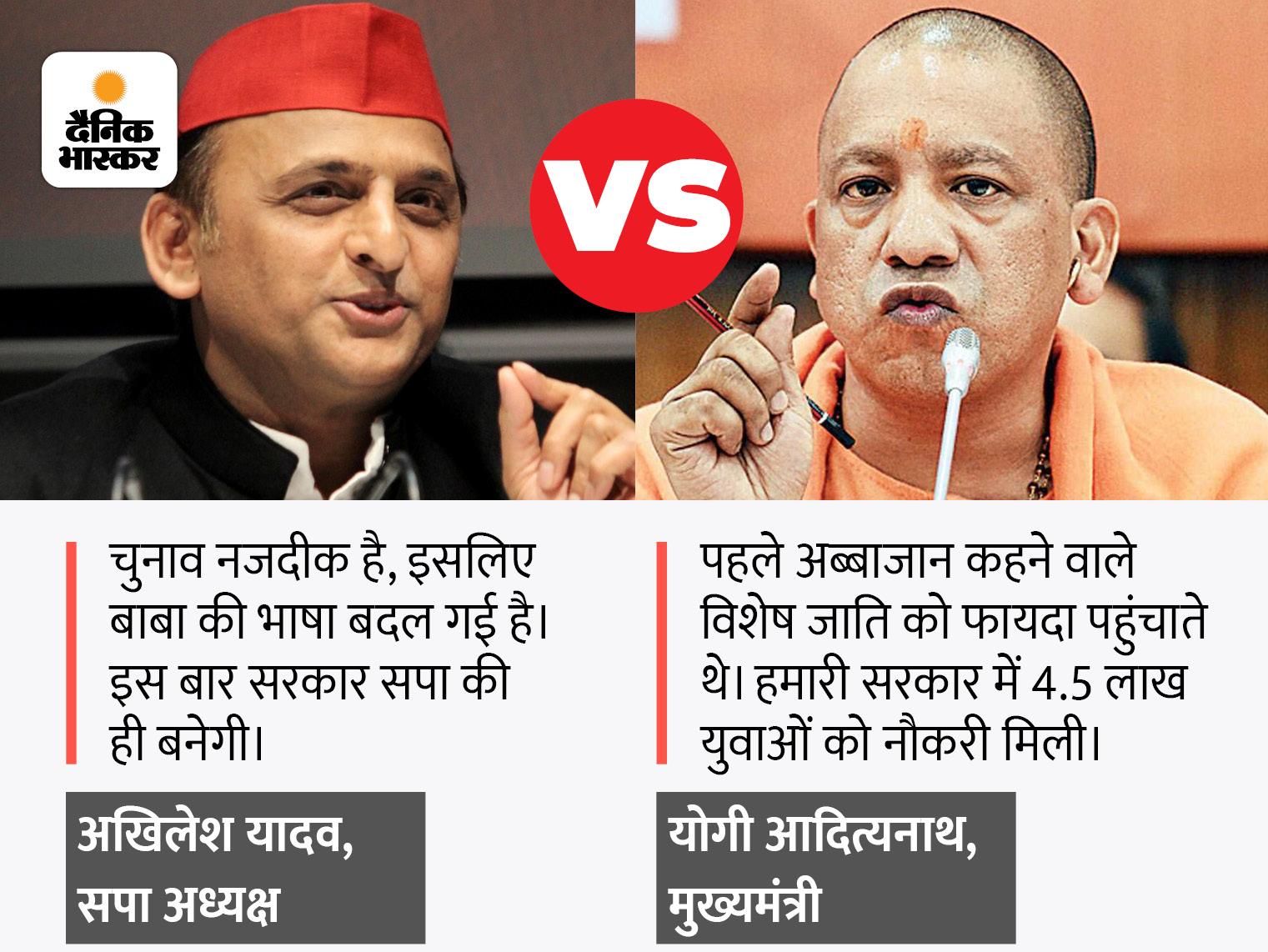 बोले- चुनाव नजदीक आ रहे हैं तो बाबा की भाषा बदल गई; मुख्तार के सवाल पर कहा- बहनजी का पूरा सम्मान, नहीं दूंगा जवाब|लखनऊ,Lucknow - Dainik Bhaskar