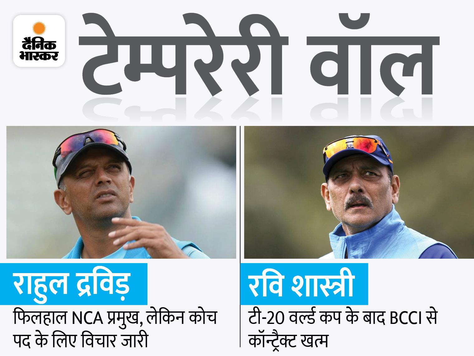 शास्त्री अपना कॉन्ट्रैक्ट बढ़ाना नहीं चाहते, द्रविड़ के सवाल पर गांगुली बोले- उनसे बात तो नहीं की, पर शायद वे परमानेंट कोच बनना नहीं चाहते|क्रिकेट,Cricket - Dainik Bhaskar