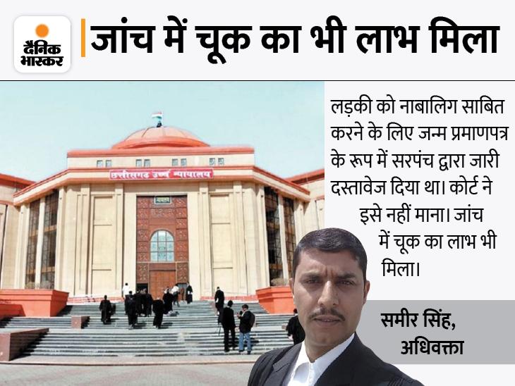 हाईकोर्ट में जज से कहा- जमानत दे दीजिए, मैं मर्जी से साथ गई थी; पिता ने दुष्कर्म-अगवा करने का केस कराया था|छत्तीसगढ़,Chhattisgarh - Dainik Bhaskar