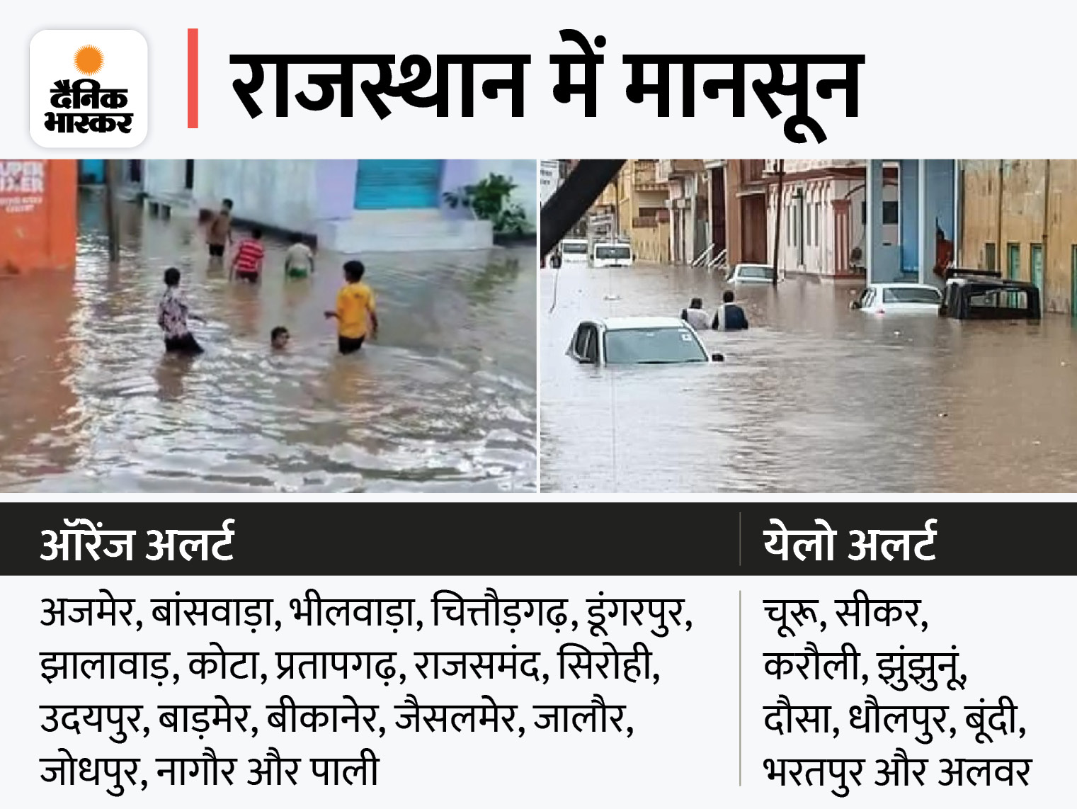 उदयपुर, कोटा, जोधपुर और अजमेर संभाग के लिए चेतावनी जारी; 4 इंच तक हो सकती है बारिश|जयपुर,Jaipur - Dainik Bhaskar