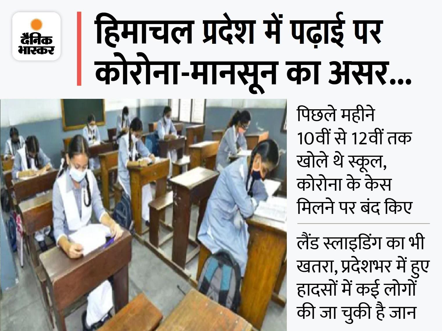 सरकार ने एक सप्ताह और बढ़ाई रोक; टीचिंग-नॉन टीचिंग स्टाफ पहले की तरह आएगा, ऑनलाइन पढ़ाई जारी रहेगी|शिमला,Shimla - Dainik Bhaskar
