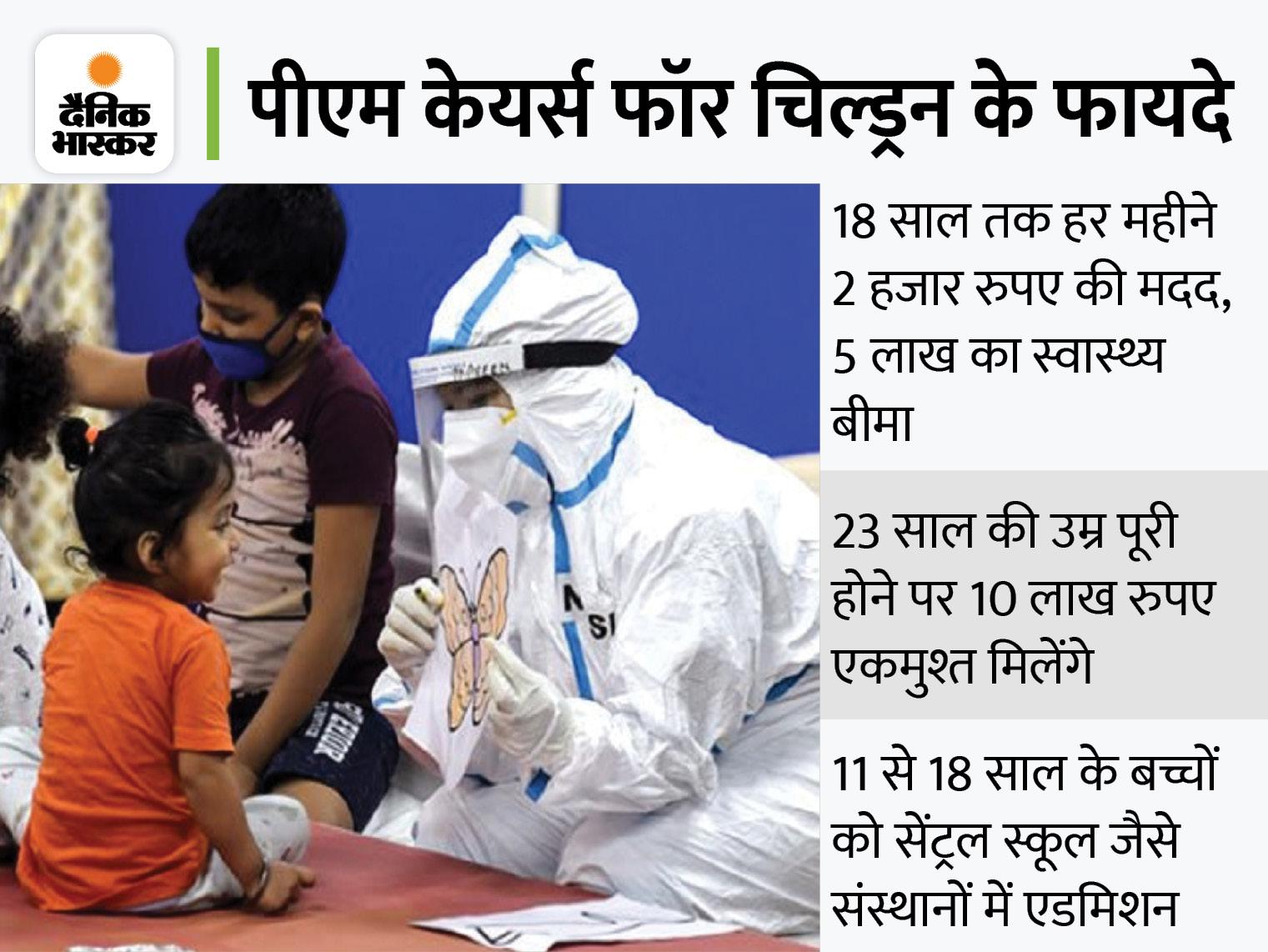 केंद्र PM केयर्स फॉर चिल्ड्रन स्कीम के तहत 2 हजार की जगह 4 हजार रुपए देगा, जल्द होगा ऐलान देश,National - Dainik Bhaskar