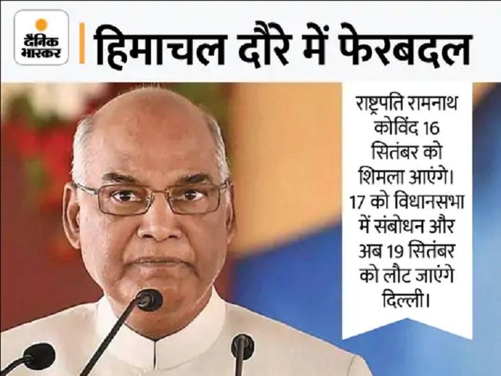 राष्ट्रपति रामनाथ कोविंद होंगे विशेष अतिथि; विधायकों को करवाना होगा RT-PCR टेस्ट, सामूहिक चित्र भी लिया जाना है शिमला,Shimla - Dainik Bhaskar