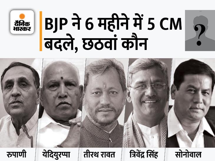 भाजपा हाईकमान ने पार्टी पदाधिकारियों को भी बुलाया; बैठक में रखा सरकार और संगठन का रिपोर्ट कार्ड, कांग्रेस बोली- हिमाचल में बदल सकता है CM|शिमला,Shimla - Dainik Bhaskar
