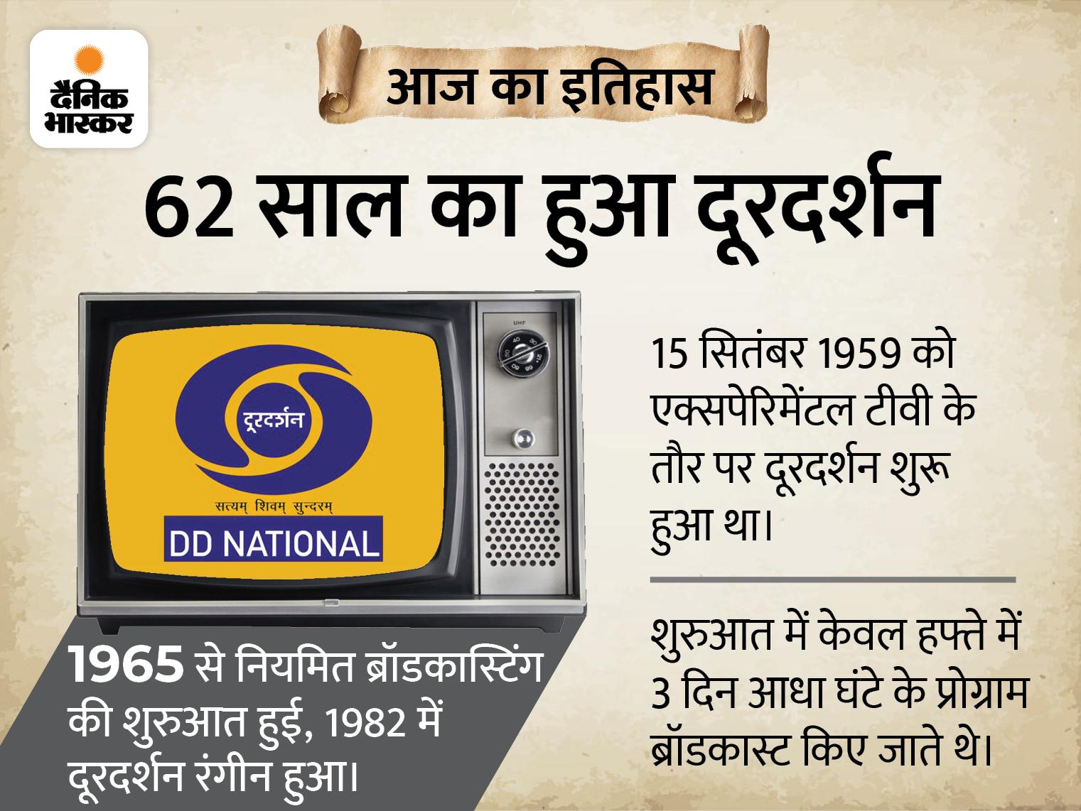 एक्सपेरिमेंटल टीवी से शुरू हुआ दूरदर्शन रामायण-महाभारत से घर-घर पहुंचा, आज देश का सबसे बड़ा ब्रॉडकास्टर|देश,National - Dainik Bhaskar