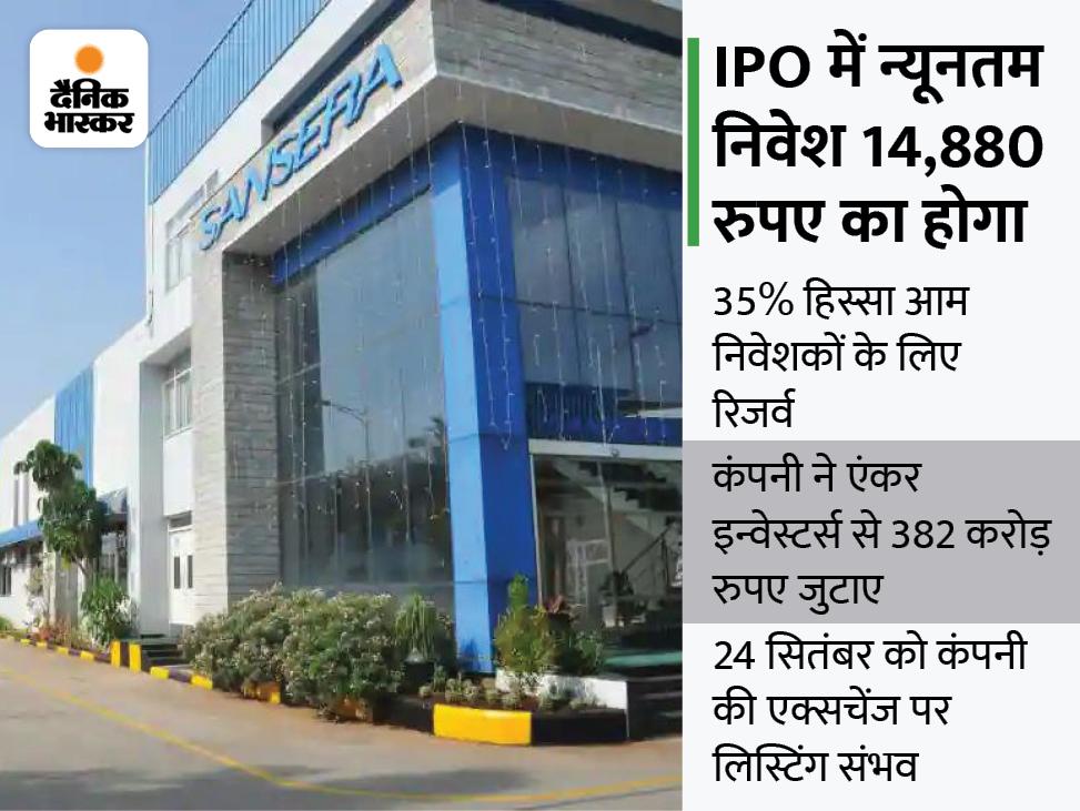 सनसेरा इंजीनियरिंग का IPO खुला: निवेशक 16 सितंबर तक लगा सकेंगे पैसा, कंपनी इश्यू के जरिए 1,282.98 करोड़ रुपए जुटाएगी