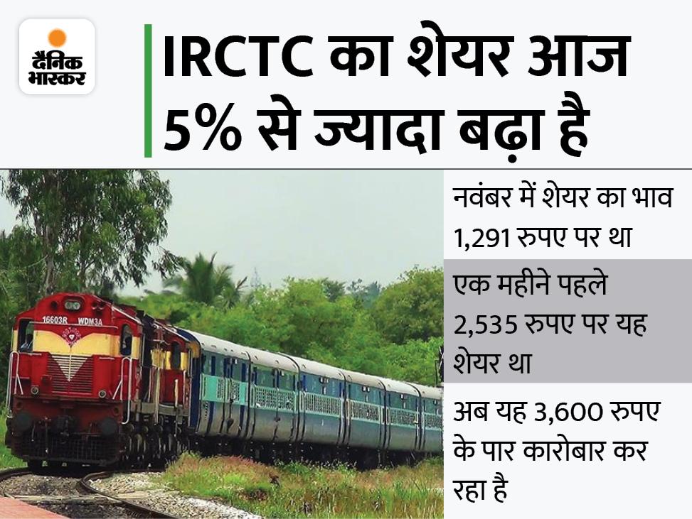 IRCTC का शेयर जाएगा 5,100 रुपए पर, एक महीने में हर शेयर पर 1,000 रुपए का फायदा मिला, डीमार्ट का शेयर 500 रुपए बढ़ा|बिजनेस,Business - Dainik Bhaskar