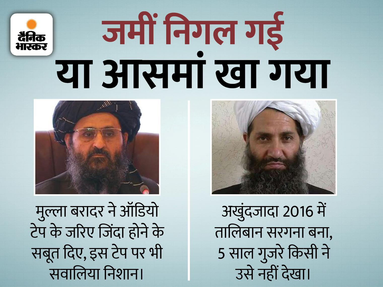 दुनिया के सामने क्यों नहीं आ रहे मुल्ला बरादर और सुप्रीम लीडर अखुंदजादा; तालिबान प्रवक्ता भी सवालों से बचने लगे|अफगान-तालिबान,Afghan-Taliban - Dainik Bhaskar