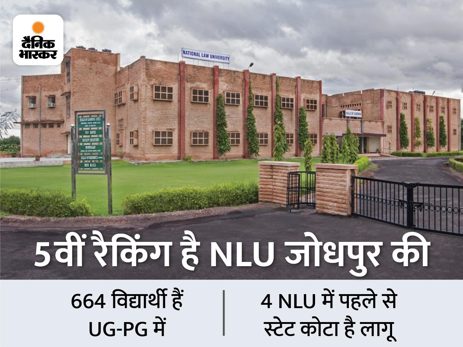 विधानसभा में उच्च शिक्षा मंत्री बोले- प्रदेश के छात्रों को 25% स्टेट कोटा मिलेगा, यूनिवर्सिटी से सहमति पत्र सरकार को मिल गया|जयपुर,Jaipur - Dainik Bhaskar