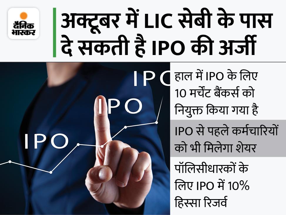 IPO की रफ्तार तेज: LIC का IPO दिसंबर तक आएगा, वित्तमंत्री की चेतावनी के बाद तेजी से हो रहा है काम