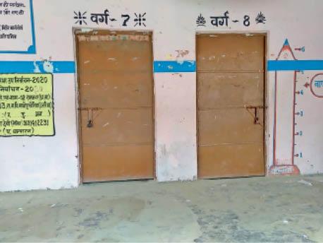 हंगामा के बाद बंद विद्यालय। - Dainik Bhaskar