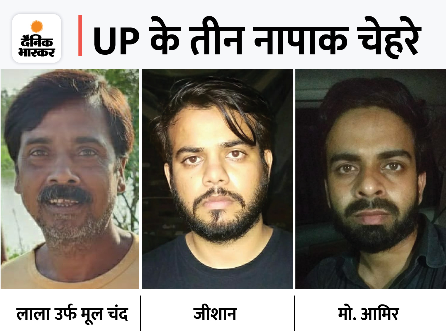 अलीगढ़ में PM की रैली से पहले गिरफ्तार हुए 4 जिलों से 3 संदिग्ध, ISI मॉड्यूल के एजेंट बताए जा रहे; एक IED बरामद|लखनऊ,Lucknow - Dainik Bhaskar