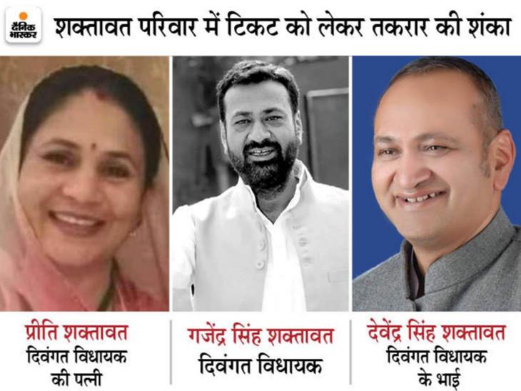 वल्लभनगर और धरियावद विधायकों के निधन के बाद परिवारों से मजबूत दावेदारी, बागी और निर्दलीय बिगाड़ सकते हैं समीकरण|राजस्थान,Rajasthan - Dainik Bhaskar