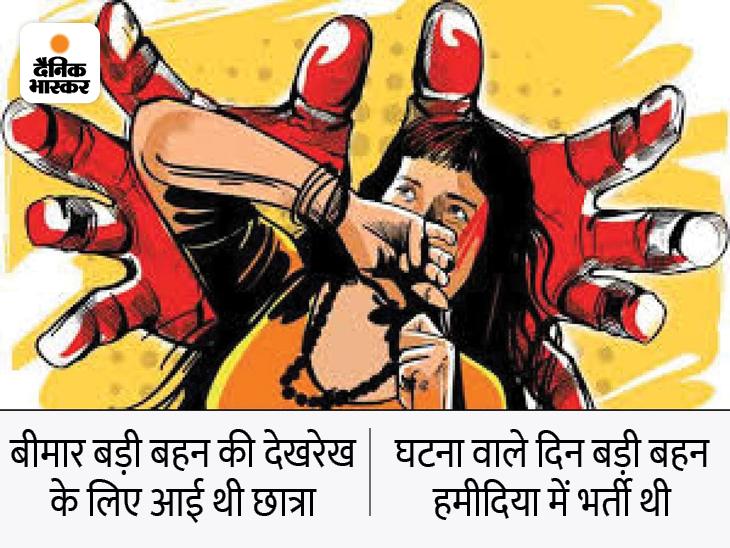 चंदा मांगने पहुंचे बदमाश ने साथियों के साथ मिलकर किया दुष्कर्म, वीडियो बना दोस्तों को भी दिखाया|भोपाल,Bhopal - Dainik Bhaskar