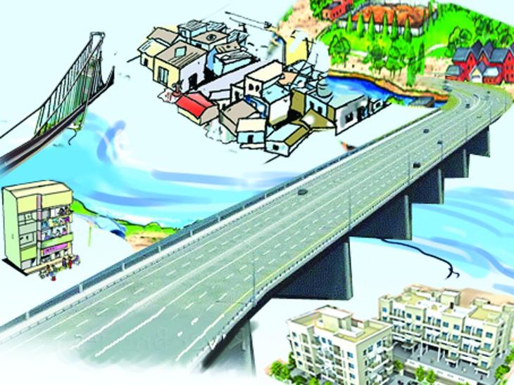 समानांतर पुल