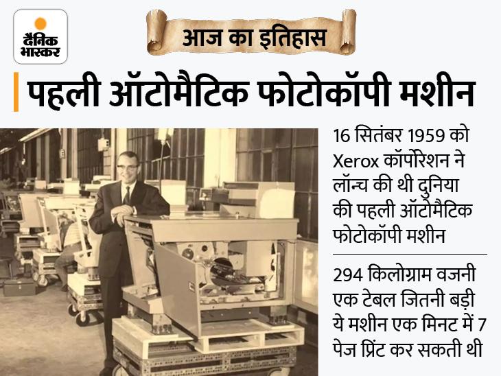 294 किलो वजनी दुनिया की पहली ऑटोमैटिक फोटोकॉपी मशीन लॉन्च हुई, एक मिनट में 7 पेज प्रिंट कर सकती थी|देश,National - Dainik Bhaskar