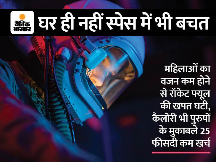 नेविगेटर शॉन प्रोक्टर की खास भूमिका, जानिए क्या है महिलाओं को स्पेस में भेजने का लॉजिक वुमन,Women - Dainik Bhaskar