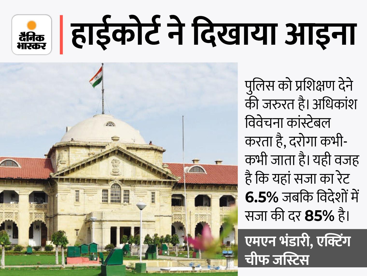 मुकुल गोयल ने हाईकोर्ट में मैनपुरी के ASP और CO के निलंबन का ब्यौरा पेश किया; दो माह में निष्पक्ष जांच की रिपोर्ट तलब|उत्तरप्रदेश,Uttar Pradesh - Dainik Bhaskar