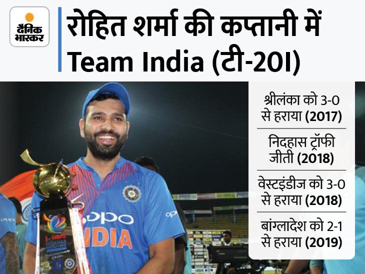 बैटिंग ऑर्डर के साथ ज्यादा बदलाव नहीं करते हिटमैन; 2022 के टी-20 वर्ल्ड कप में मिलेगा बड़े टूर्नामेंट जीतने का फायदा क्रिकेट,Cricket - Dainik Bhaskar
