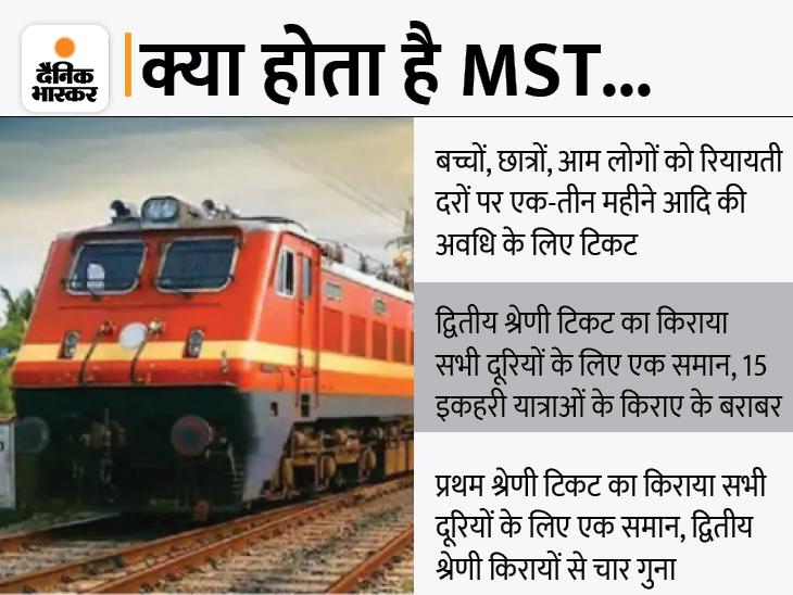 कोरोना के बाद से बंद थी; हिसार रूट की 6 ट्रेनों समेत 61 गाड़ियों में बहाल हुई, किराए में कोई बदलाव नहीं|हिसार,Hisar - Dainik Bhaskar