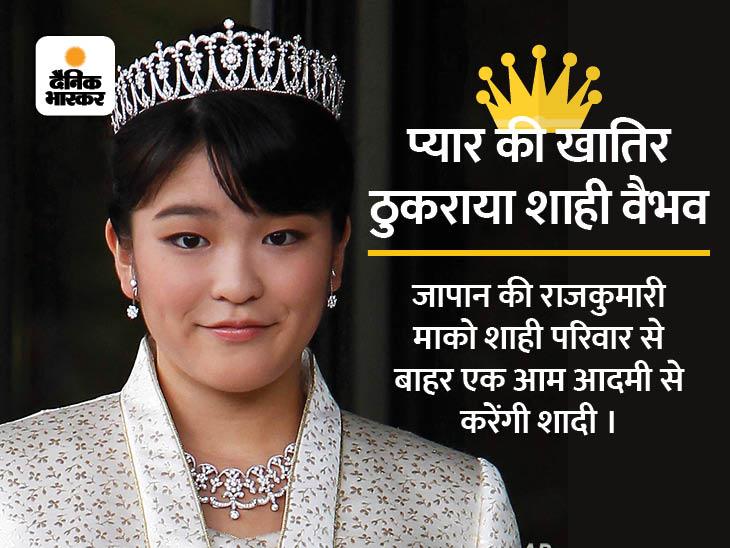 देश-विदेश की वे राजकुमारियां, जिन्होंने शाही जिंदगी छोड़ थाम लिया आम आदमी का दामन वुमन,Women - Dainik Bhaskar