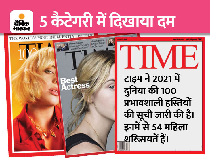 मैगजीन की टॉप 100 शख्सियतों में से 54 महिलाएं वुमन,Women - Dainik Bhaskar
