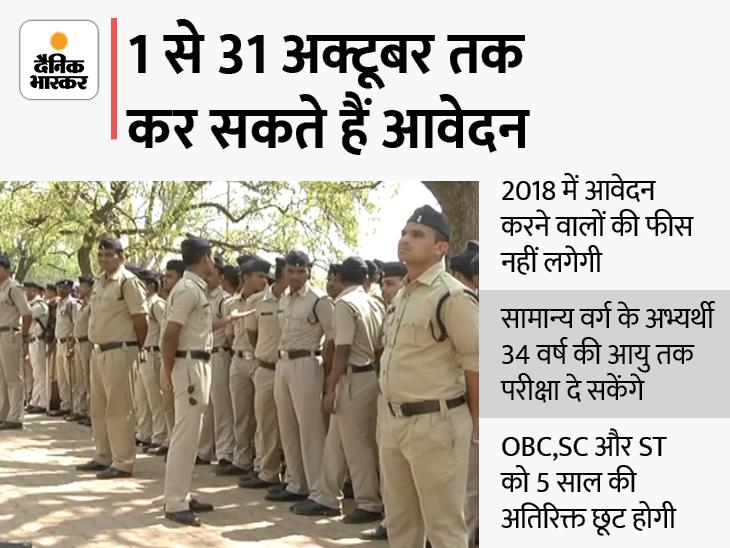 सब इंस्पेक्टर, सूबेदार समेत 975 पदों पर होगी भर्ती; 1 से 31 अक्टूबर तक कर सकेंगे आवेदन|रायपुर,Raipur - Dainik Bhaskar