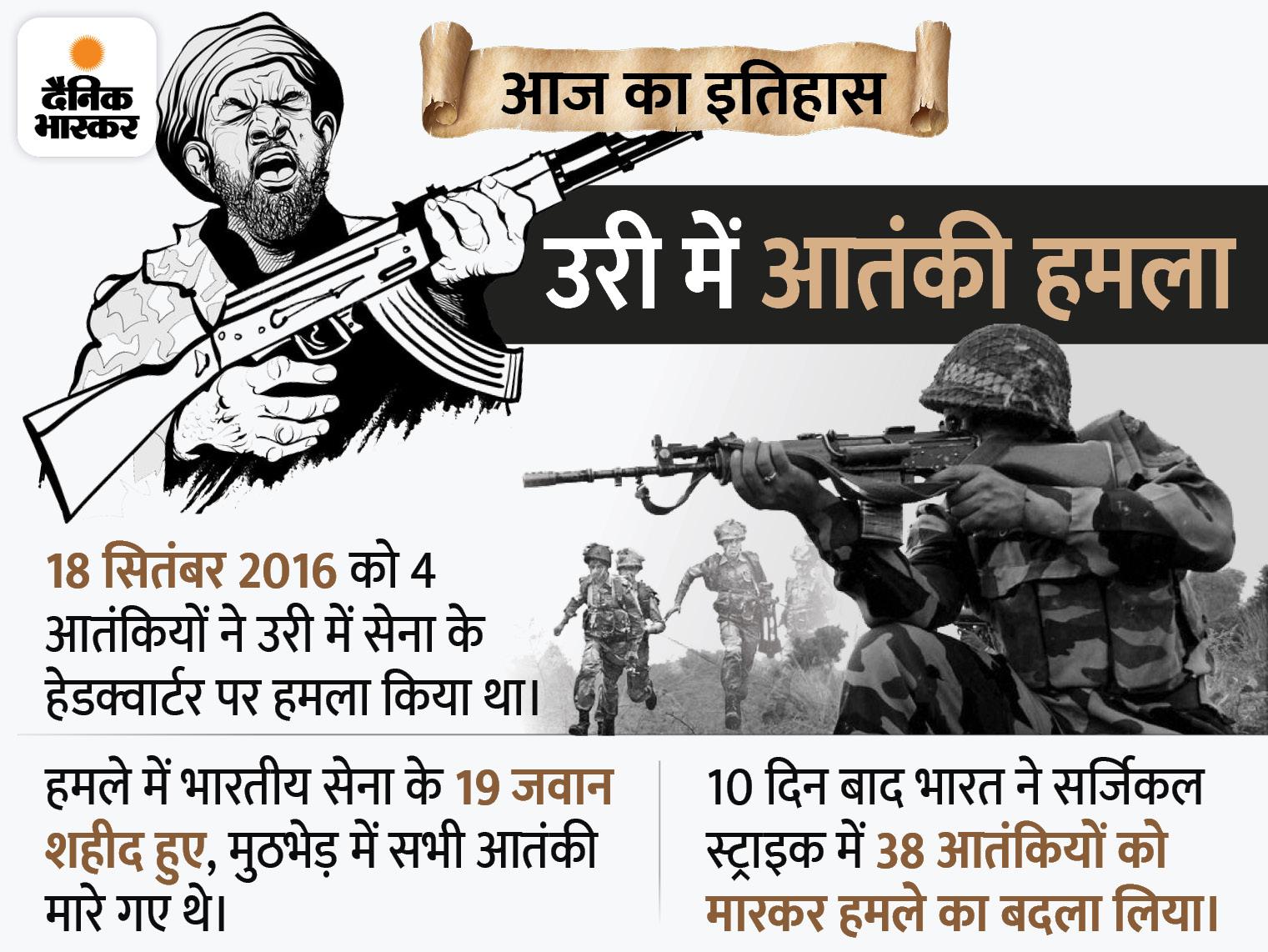 4 आतंकियों ने उरी में सेना के हेडक्वार्टर पर किया था हमला, 10 दिन बाद भारत ने सर्जिकल स्ट्राइक कर लिया बदला|देश,National - Dainik Bhaskar