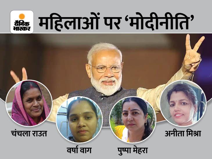 आधी आबादी पर असर डालने वाले सरकार के पांच कदम, सुनिए 5 राज्य की महिलाओं की कहानी, उनकी ही जुबानी वुमन,Women - Dainik Bhaskar