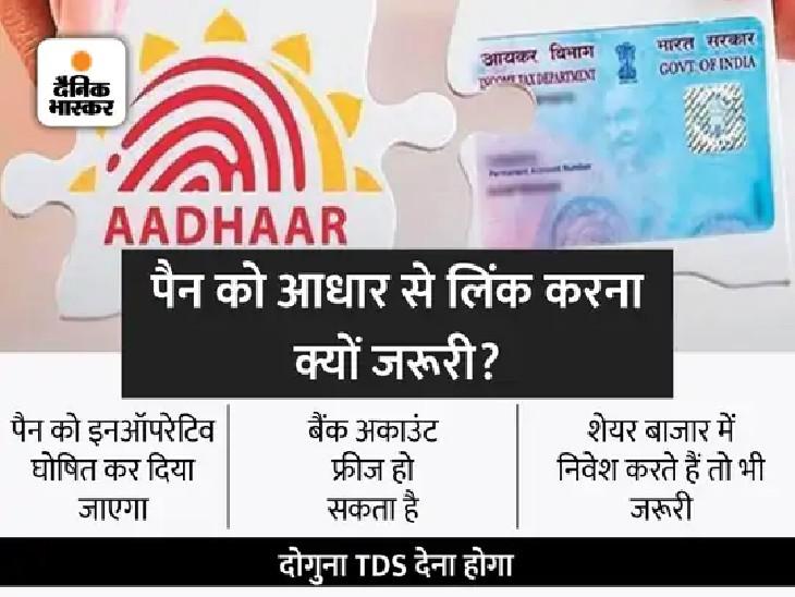 पैन कार्ड को आधार से लिंक करने की डेडलाइन 31 मार्च 2022 हुई, पहले 30 सितंबर थी आखिरी तारीख|देश,National - Dainik Bhaskar