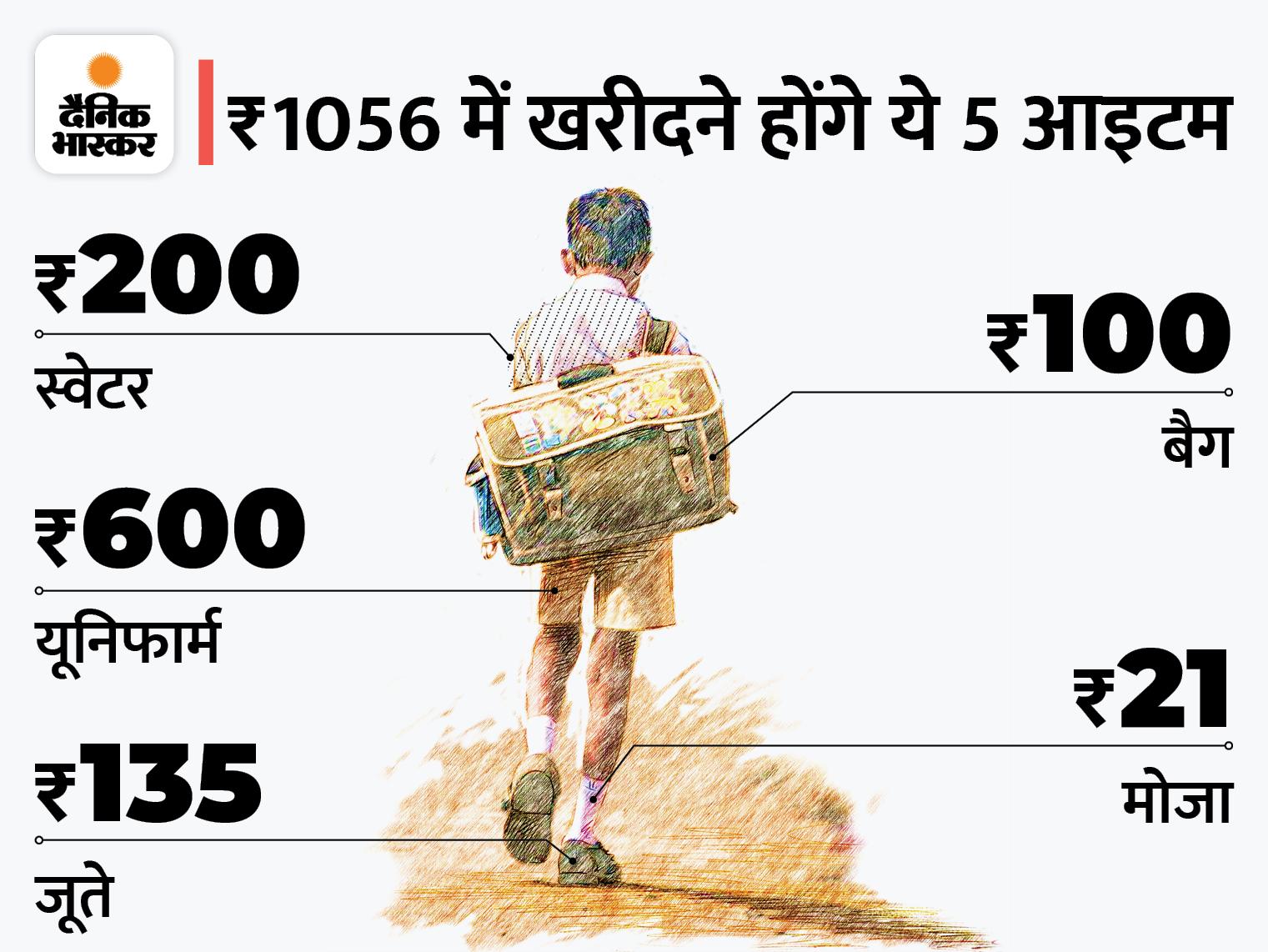 UP में बेसिक शिक्षा विभाग 1.60 करोड़ बच्चों को देगा 17 करोड़ रुपए, सभी 75 जिलों से मांगे गए बैंक अकाउंट की डिटेल उत्तरप्रदेश,Uttar Pradesh - Dainik Bhaskar