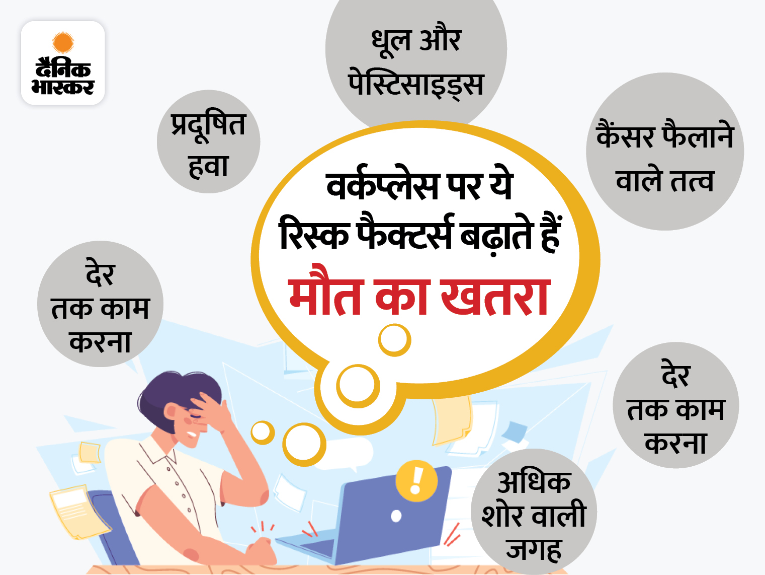 देर तक नौकरी करने की मजबूरी और वर्कप्लेस पर एयर पॉल्यूशन व शोर के कारण 20 लाख लोगों ने दम तोड़ा|लाइफ & साइंस,Happy Life - Dainik Bhaskar
