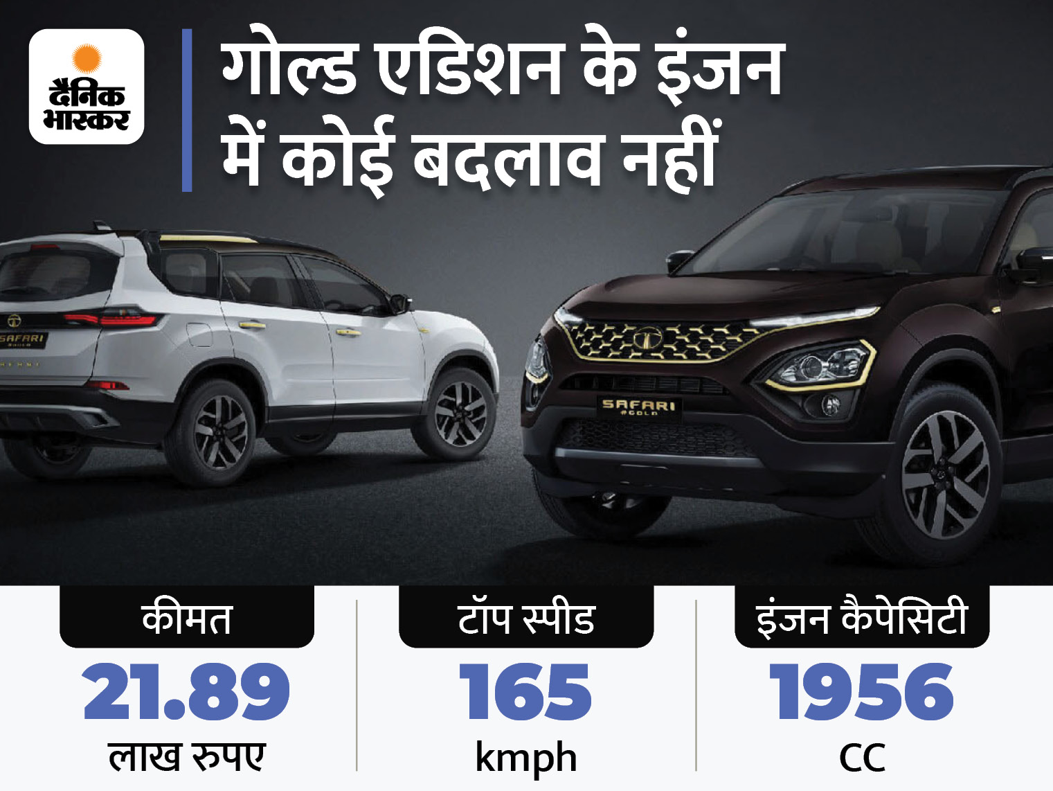व्हाइट गोल्ड और ब्लैक गोल्ड कलर ऑप्शन मिलेंगे, कीमत 21.89 लाख रुपए से शुरू टेक & ऑटो,Tech & Auto - Dainik Bhaskar