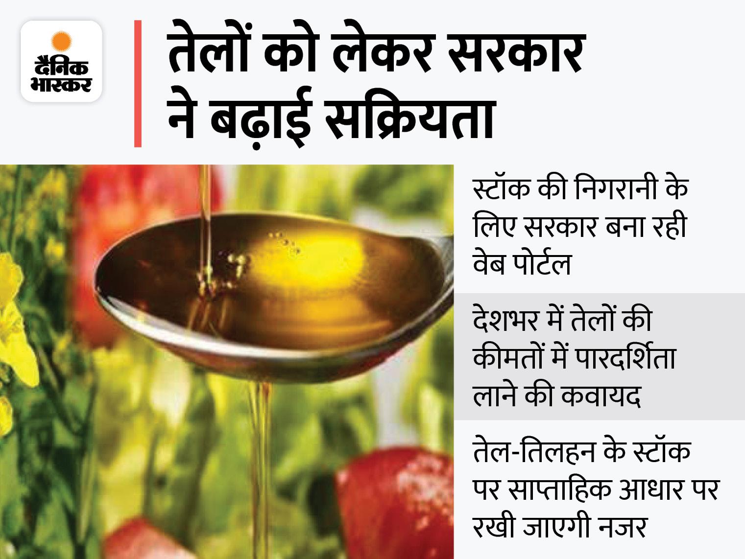 सनफ्लावर, पाम और सोया ऑयल हुए सस्ते, लेकिन सरसों तेल हुआ महंगा; तेल-तिलहन के स्टॉक पर निगरानी के लिए बनेगा पोर्टल|बिजनेस,Business - Dainik Bhaskar